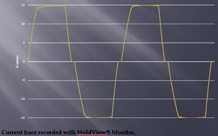 Balanced Polarity welding waveform