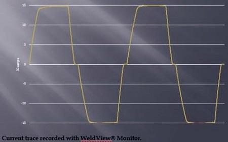 Balanced Polarity welding waveform