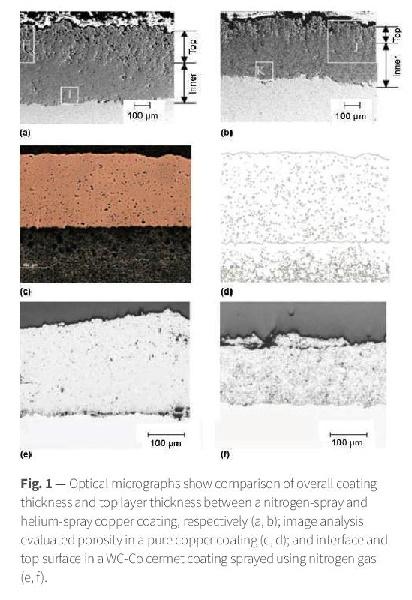 Optical Micrographs