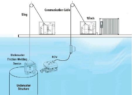 Underwater Friction Welding System